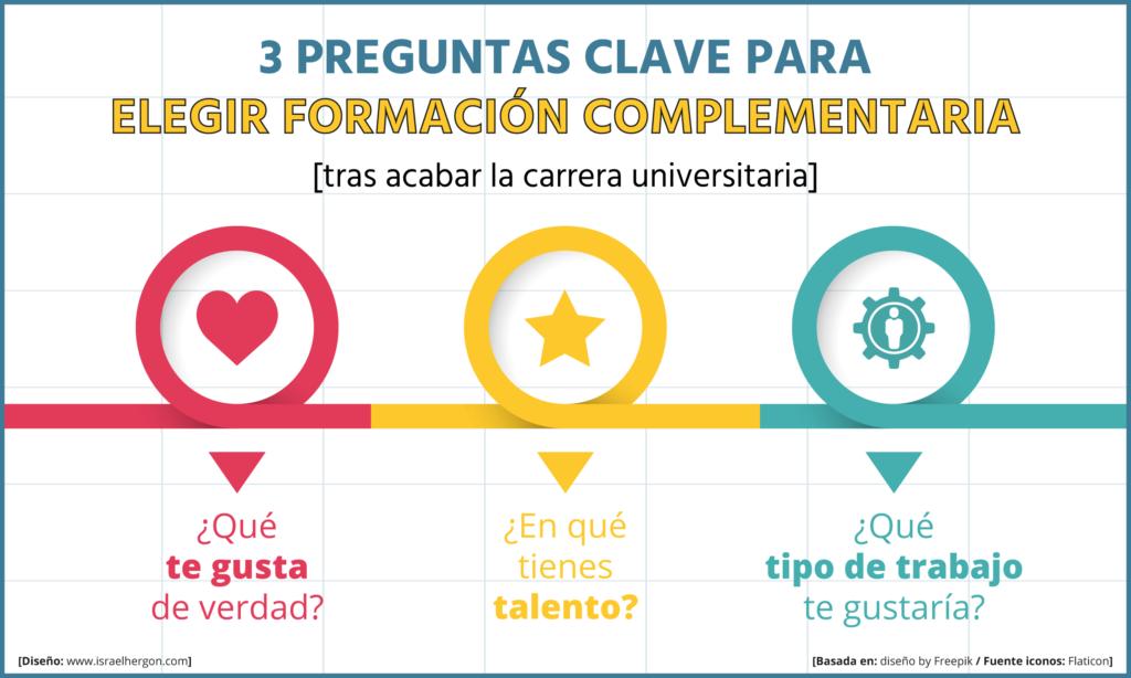 Infografía 3 preguntas clave para elegir formación complementaria
